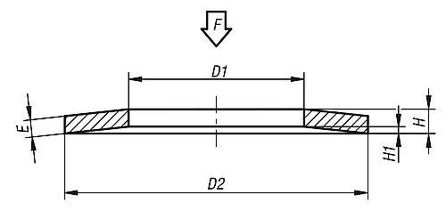 Tellerfedern DIN EN 16983, DIN 2093
