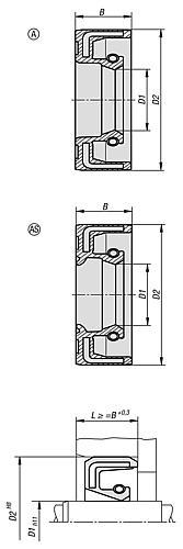Radial Wellendichtring DIN 3760 Zeichnung